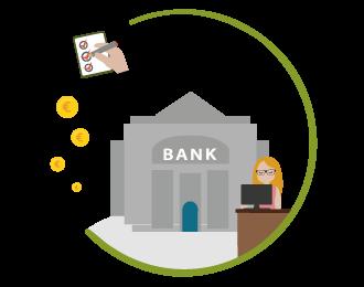Banken & Kreditinstitute