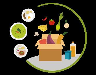 Kochboxen & Lebensmittel-Abos